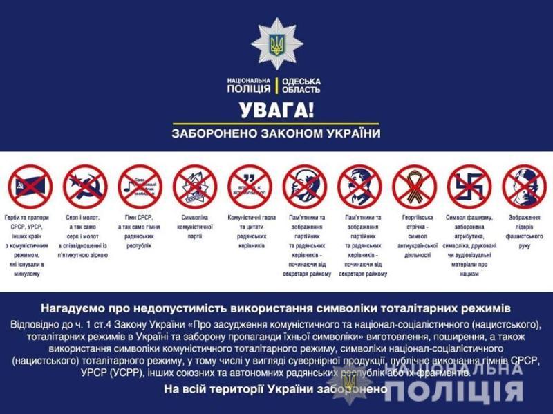 В преддверии 9 мая в полиции напомнили, что использование запрещенной символики карается Законом