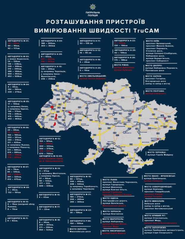 На участке трассы Одесса-Рени появится новый скоростной радар TruCAM