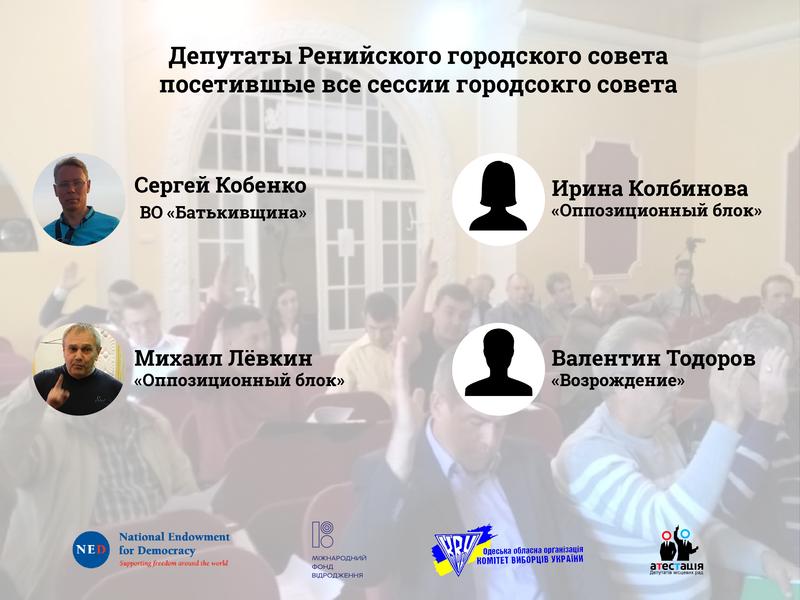 Отличники и прогульщики: анализ посещения пленарных заседаний сессий депутатамиРенийского горсовета