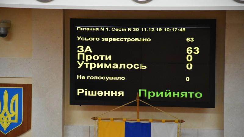 Депутаты Одесского облсовета проголосовали за выделение матпомощи пострадавшим при пожаре в колледже