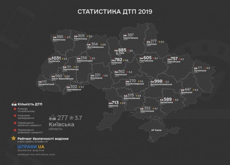 В Украине создали сервис, который платит кэшбек за безопасное вождение