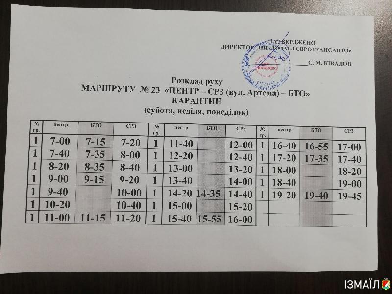 """""""Пусть сидят дома!"""": в Измаиле на время карантина отменили льготный проезд в маршрутках для школьников"""