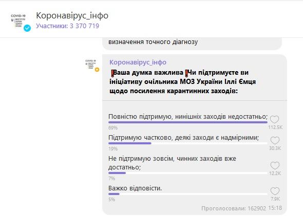 Как относятся жители Бессарабии к решению Правительства о продлении карантина (опрос)
