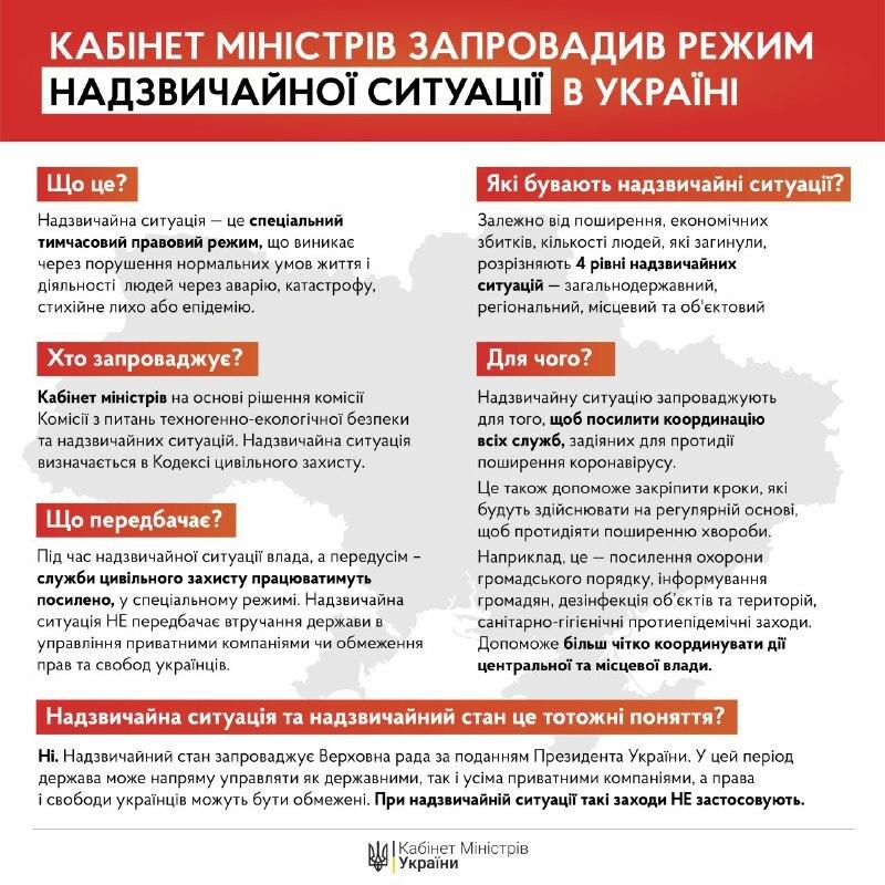 Кабмин ввел режим чрезвычайной ситуации по всей Украине и продлил карантин до 24 апреля