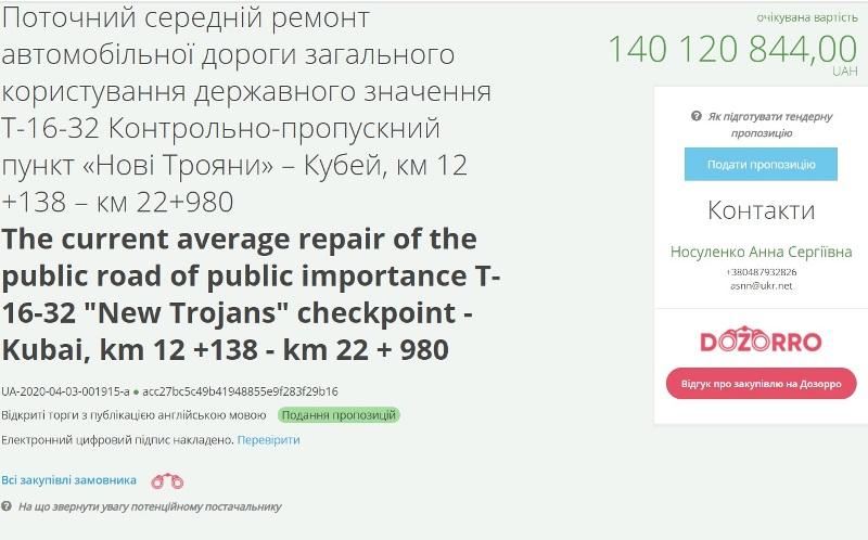 В Бессарабии на ремонт четырёх дорог планируют потратить почти 800 миллионов гривен
