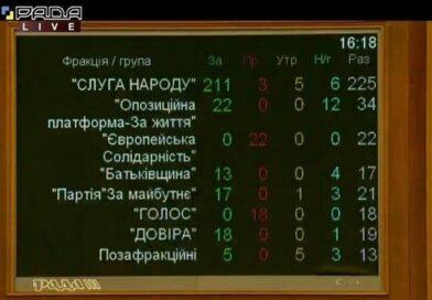 Верховная Рада отправила в отставку Смолия с поста главы НБУ