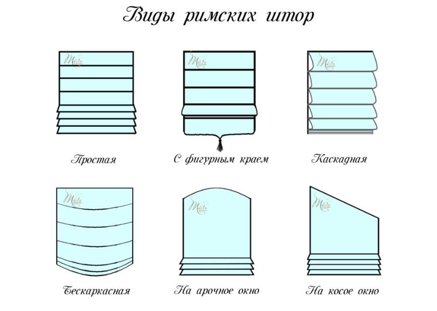 Римские шторы в интерьере: лучшие идеи из античности для современных дизайнерских решений