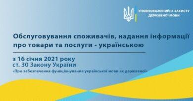 В супермаркете, аптеке, кафе и на заправке: с нового года в сфере обслуживания должны говорить только по-украински