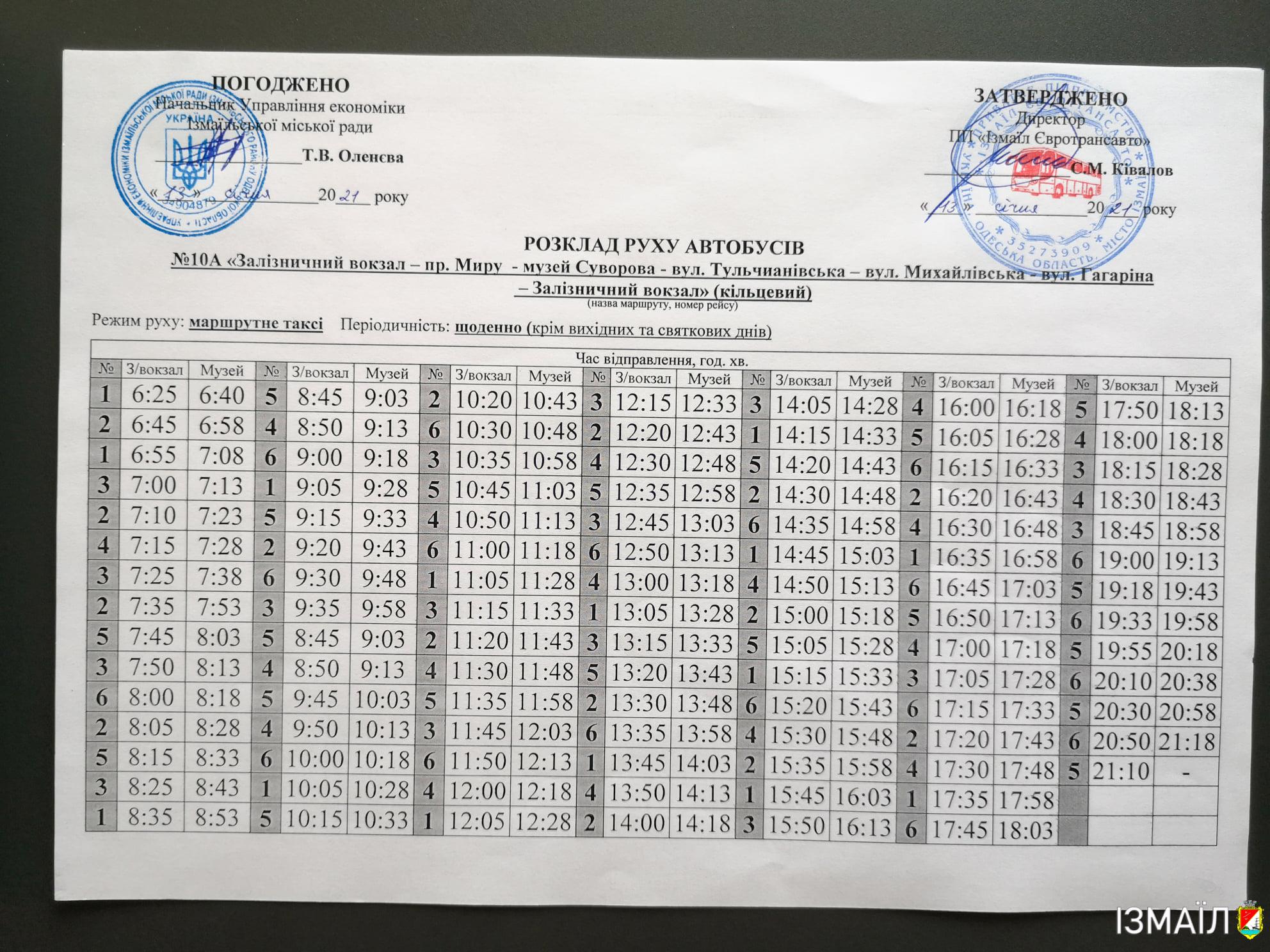 В Измаиле с завтрашнего дня меняют график движения городские маршрутки