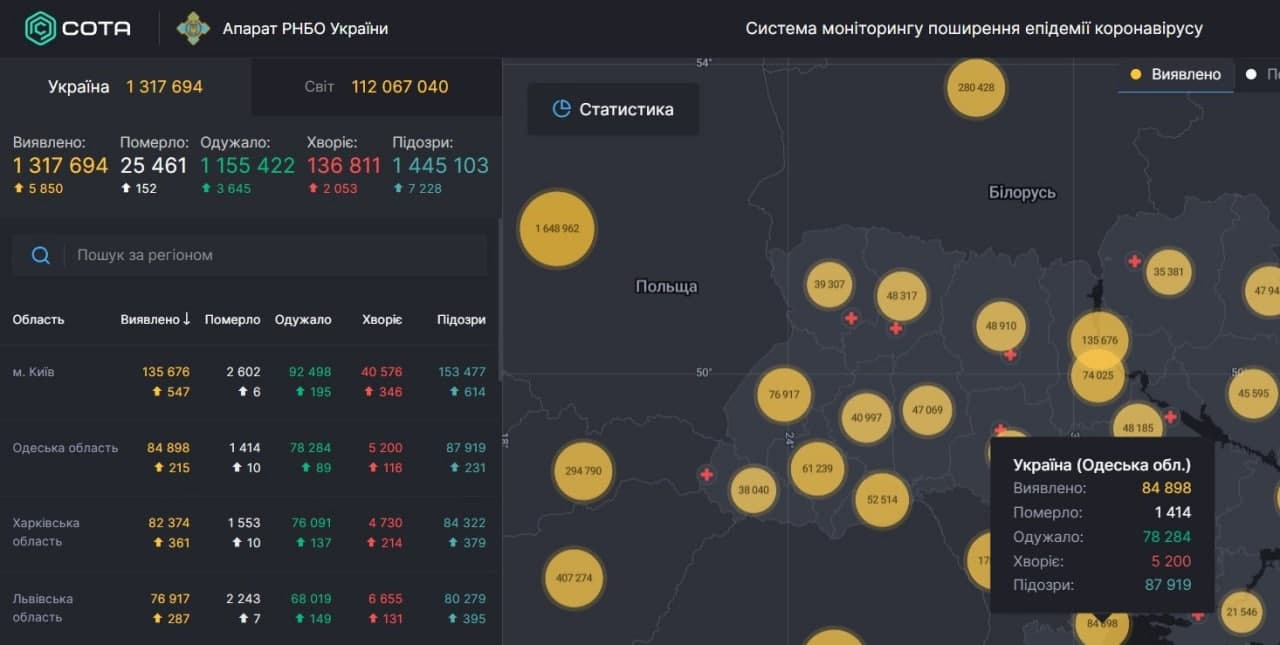 """С сегодняшнего дня Одесская область - в """"желтой"""" зоне по карантину"""