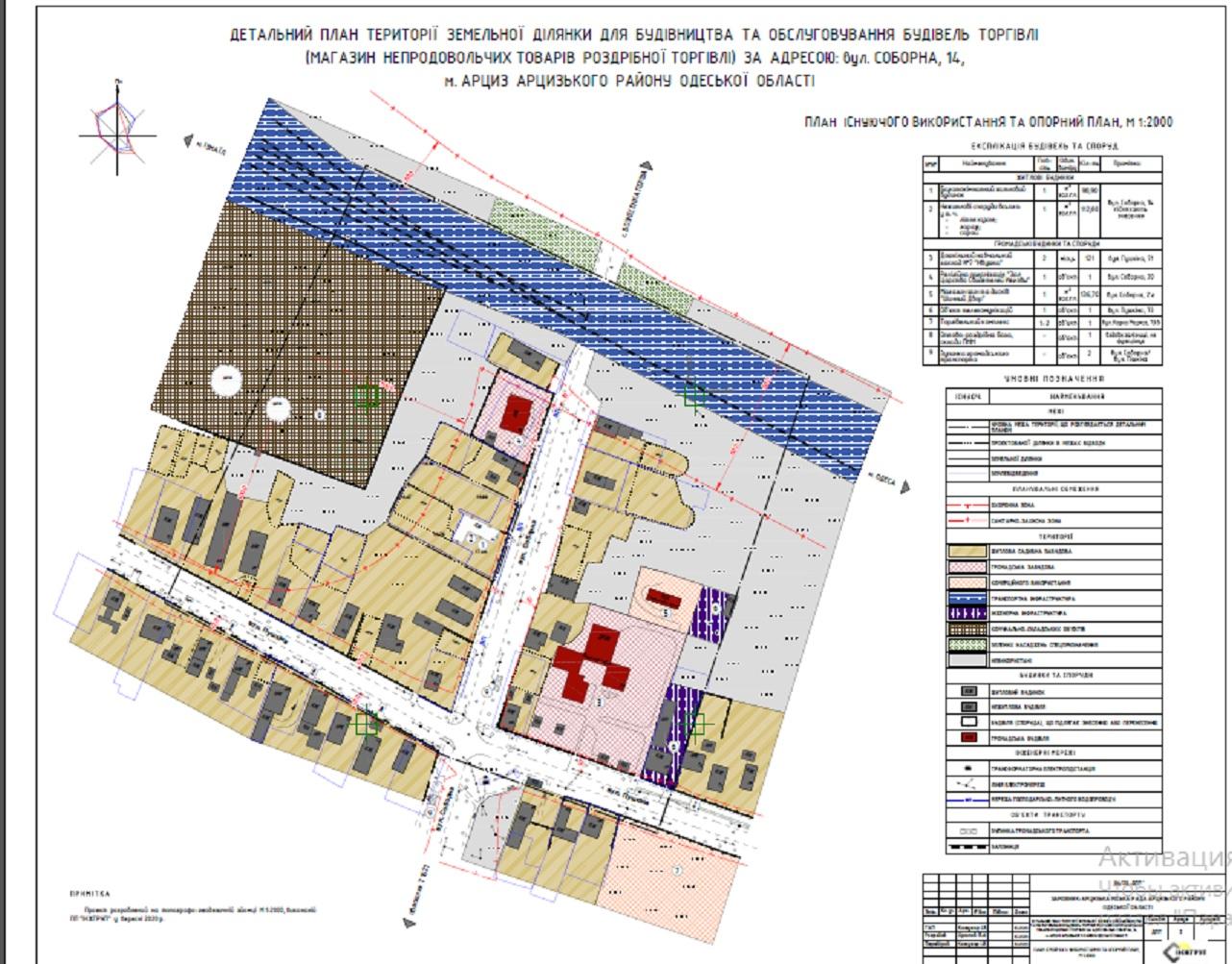 В Арцизе на общественные слушания вынесен проект строительства магазина в центре города