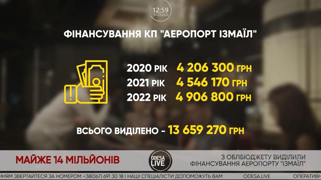 Из бюджета области на развитие аэропорта Измаил до 2023 года выделят почти 9,5 млн грн