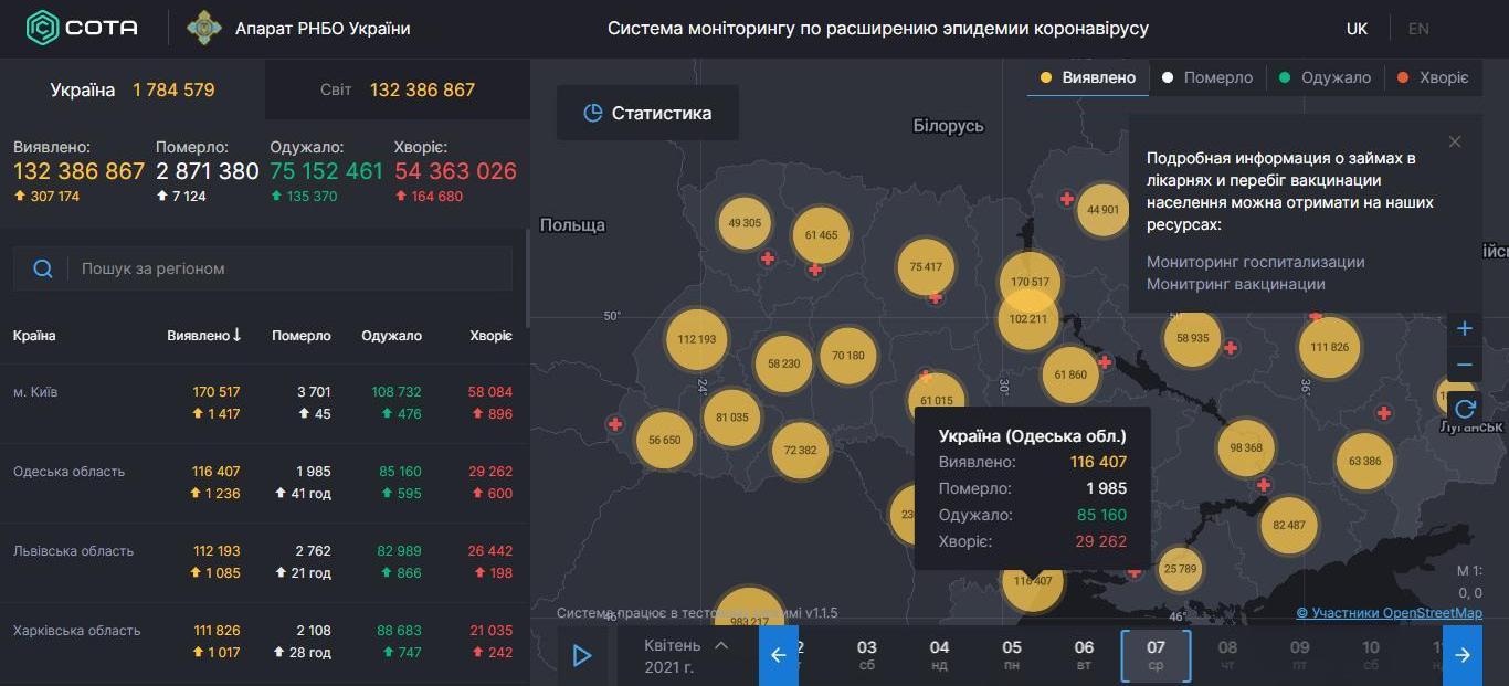 Статистика COVID-19: в Одесской области от осложнений умирает все больше людей, а Украина стала первой в Европе по распространению заболевания