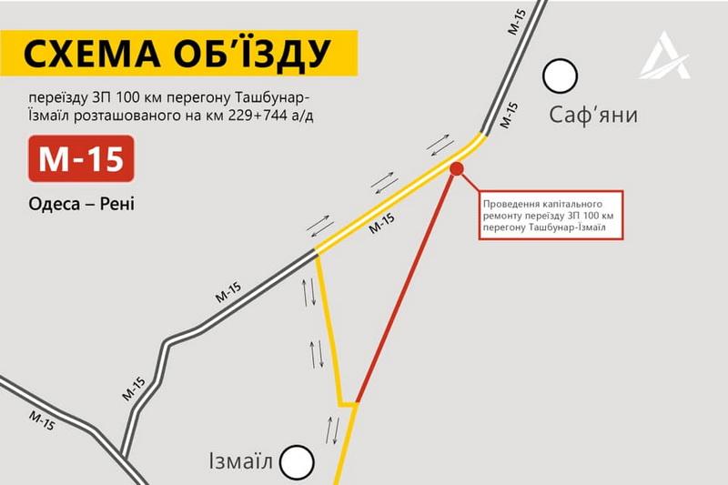 Въезд в Измаил перекрыли на три дня из-за ремонта железнодорожного переезда