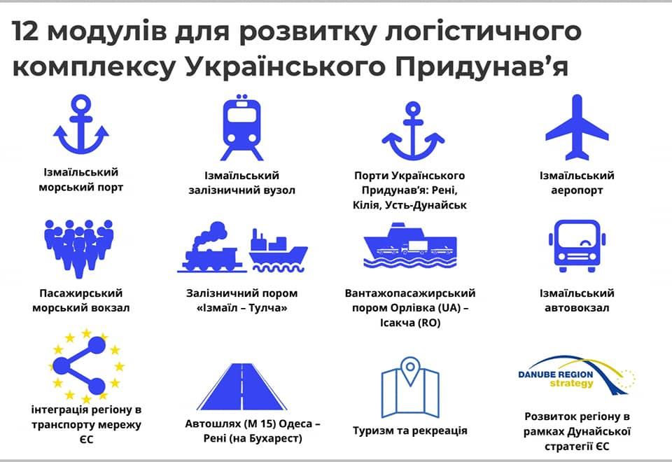 Между Одессой и Измаилом хотят запустить ж/д экспресс, а порт превратить в паромную переправу