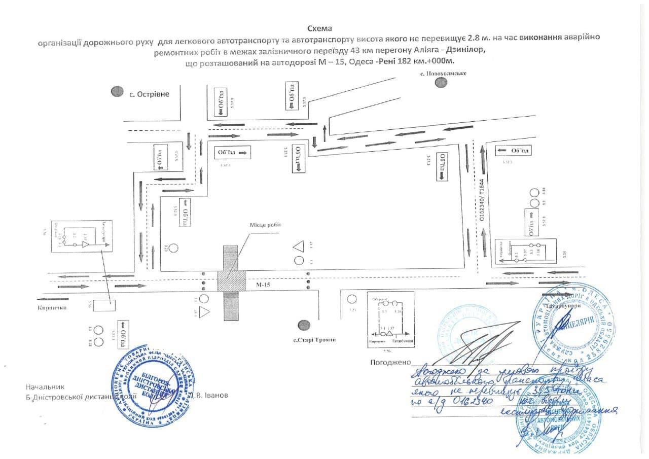 Из-за ремонта ЖД переезда сегодня ночью вновь перекроют трассу Одесса-Рени