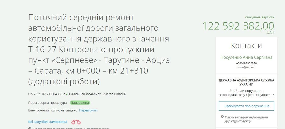 Ремонт участка дороги между КПП «Серпневое» и пгт Тарутино подорожал на 122,5 млн грн