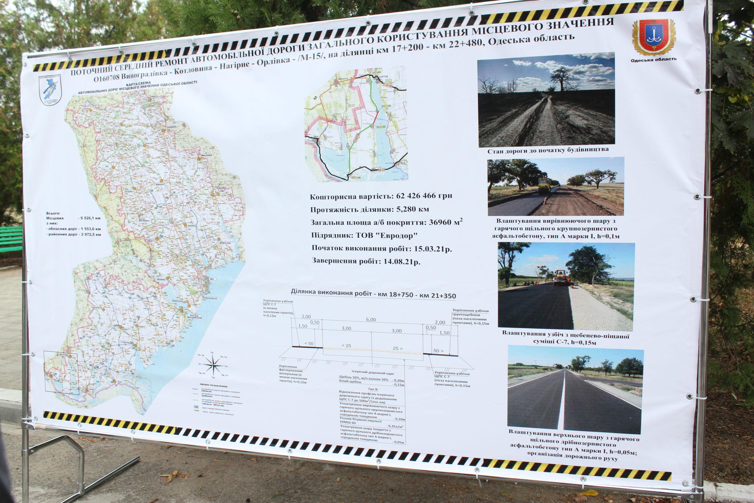 Шаг на пути к социально-экономическому развитию Болградского района: после ремонта введен в эксплуатацию аварийный участок автодороги, соединяющий Владычень и Котловину