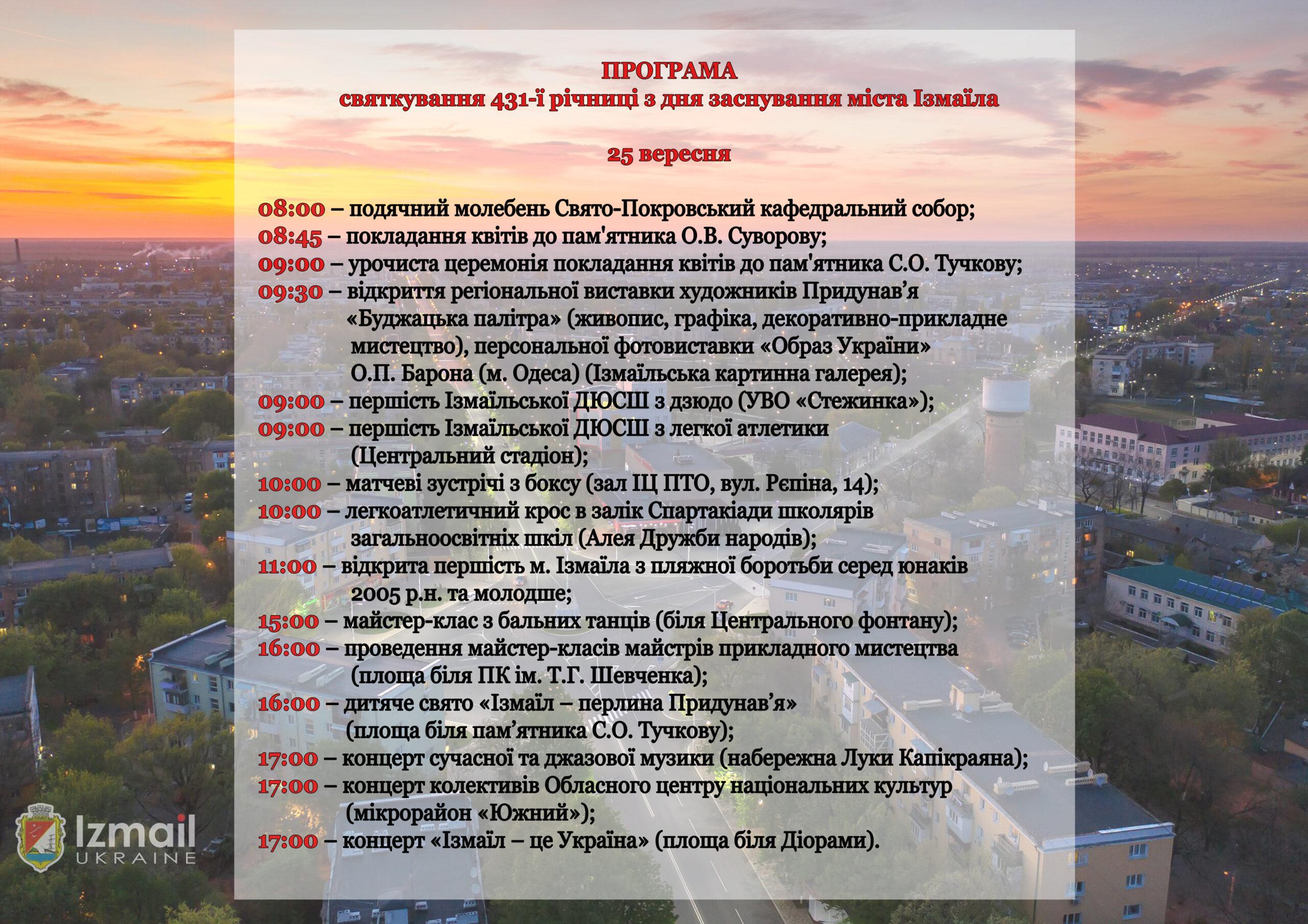 Мэр Андрей Абрамченко рассказал о том, как в Измаиле планируют проводить День города