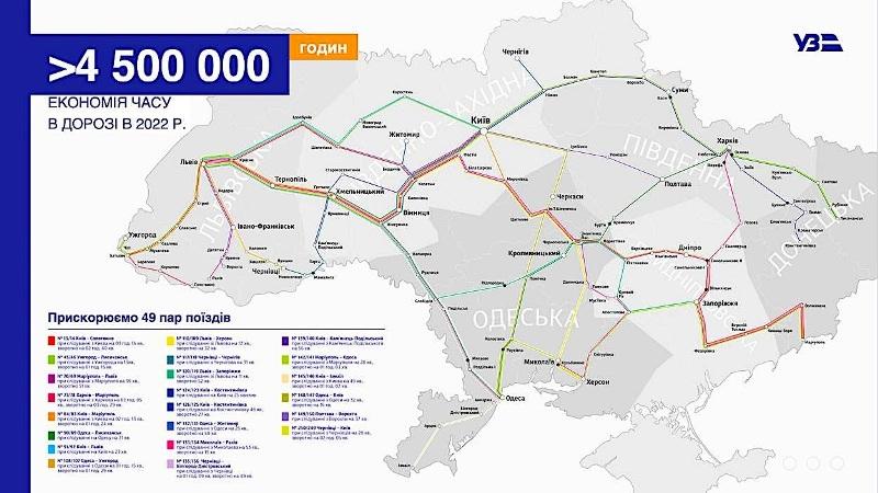 """Из Измаила в Киев теперь можно добраться на час быстрее. """"Укрзализныця"""" ускорила движение поезда"""